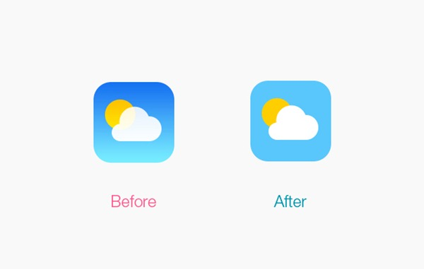 before-after-weather